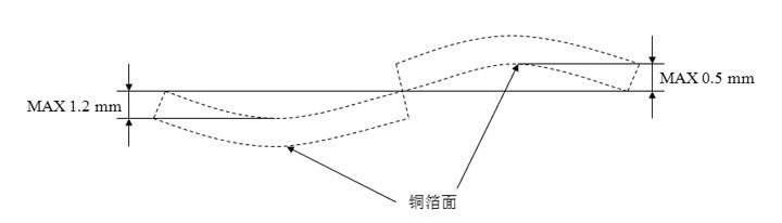 PCB翘曲度介绍